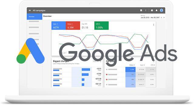Dallas Google marketing
